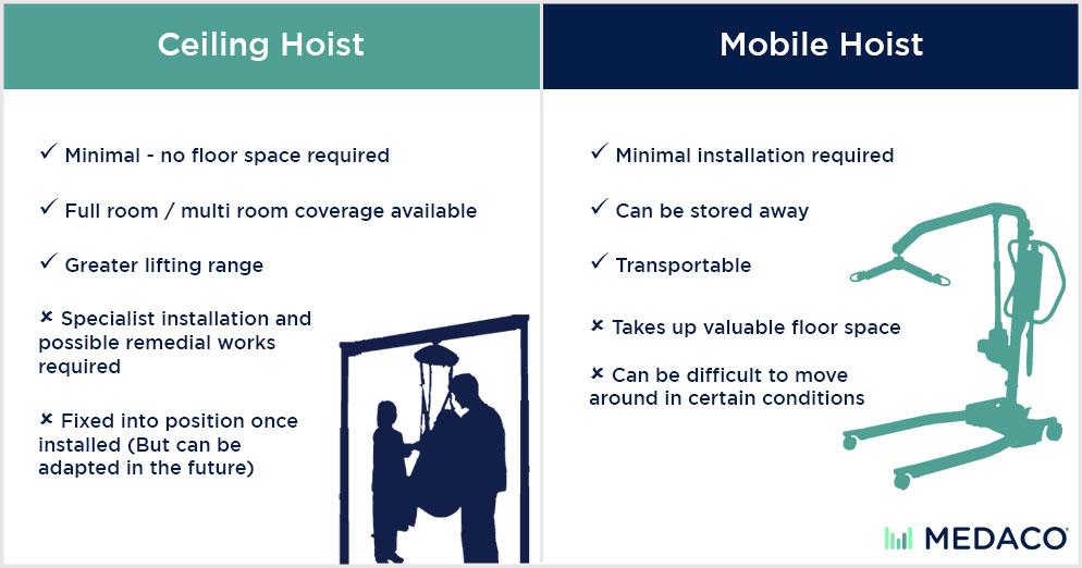ceiling-hoist-vs-mobile-hoists